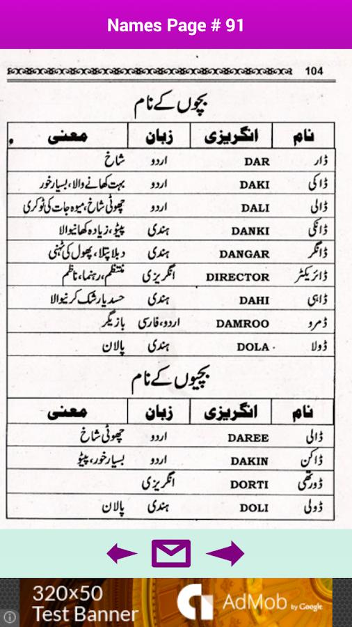 Alphabetical List Girl Names