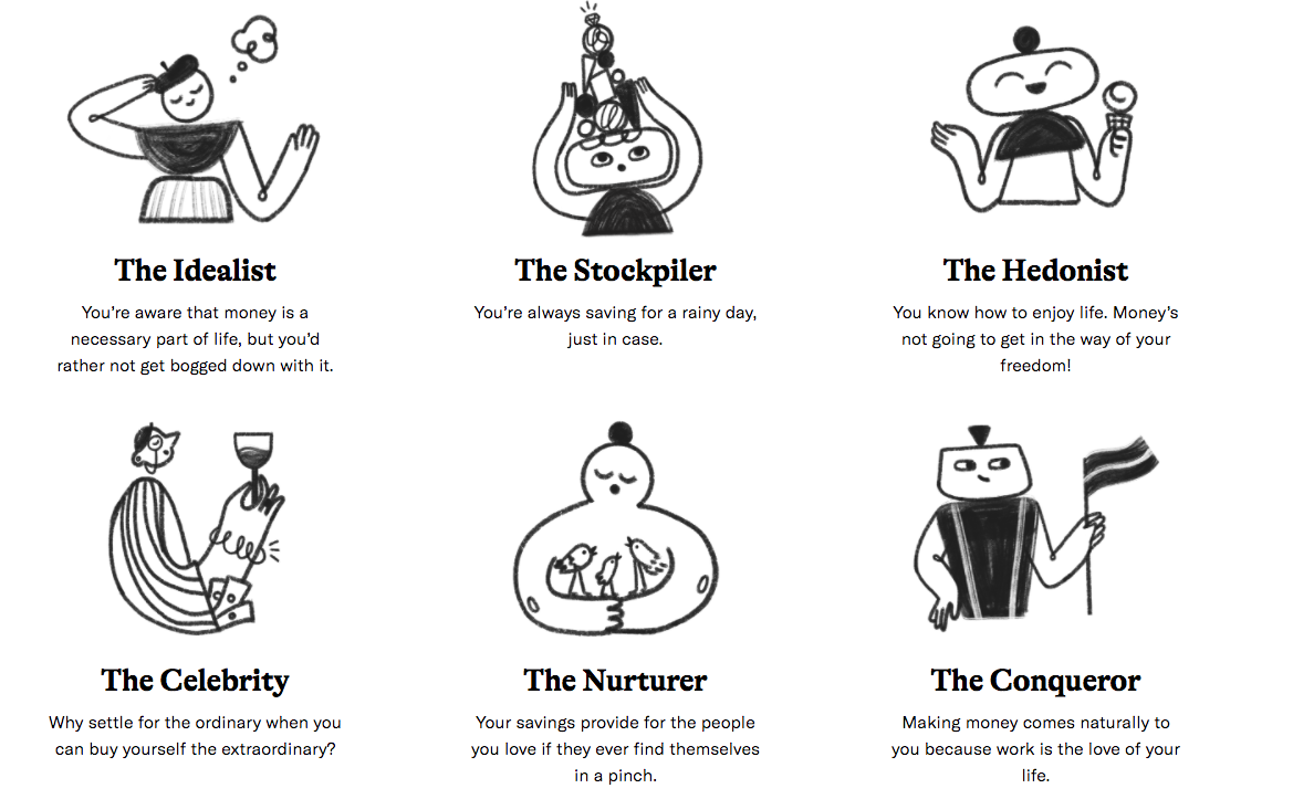 illustrations with description of each money personality