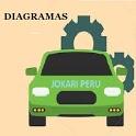 Diagramas Automotriz icon