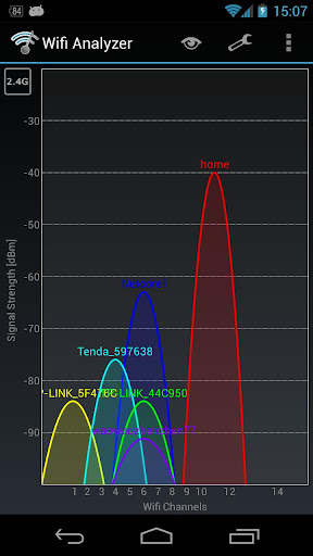 Wifi Analyzer 3.11.2 screenshots 1