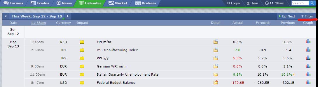 Forex trader calendar filter