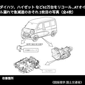 ピクシスバン  クルーズSA3  令和元年のカスタム事例画像 マルノ⚡さんの2021年01月29日18:43の投稿