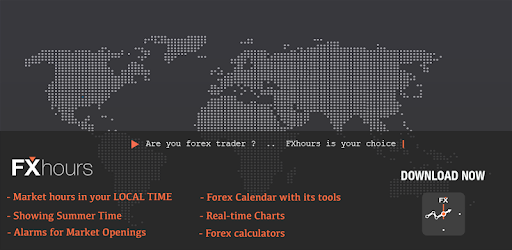 Application that shows forex charts