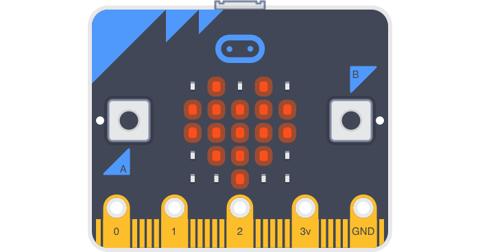 The pins are the holes at the bottom of the micro:bit. They are labeled 0, 1, 2, 3v, and GND.