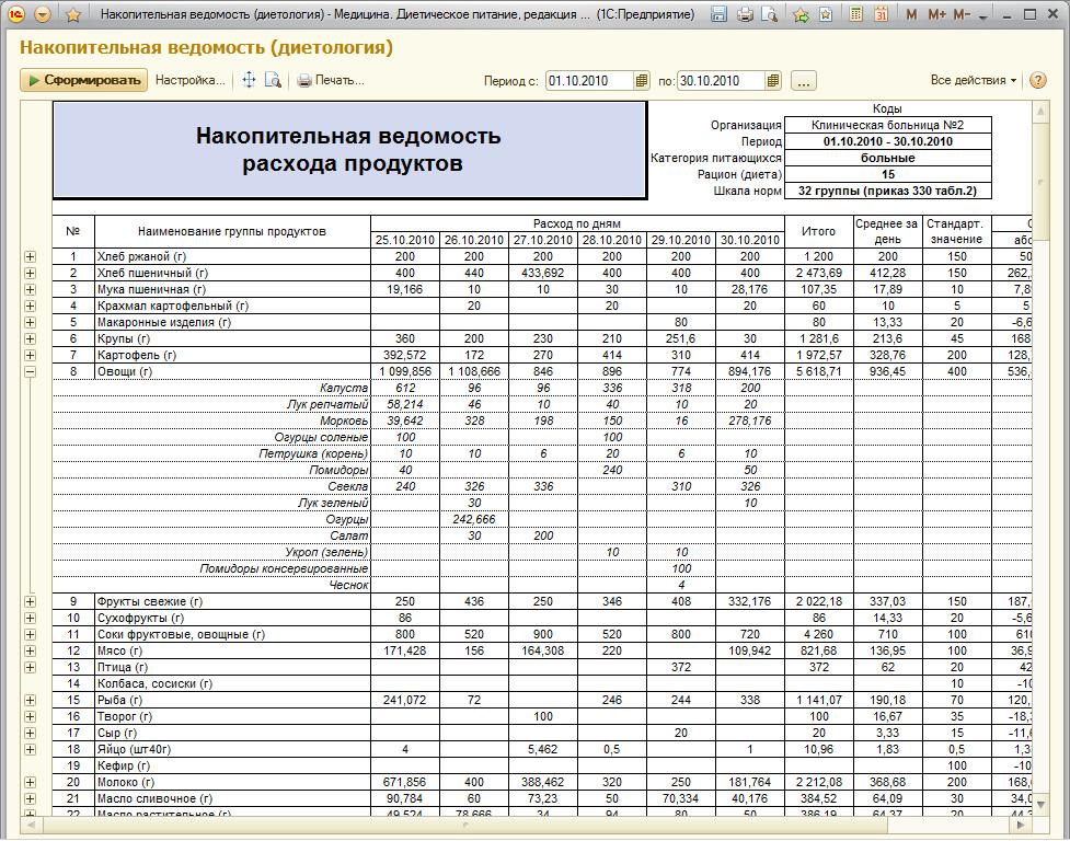 M:\2014-06-04 Конгресс диетологов\Портнов Средства разработки рационов.files\slide0192_image024.png