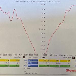 スイフトスポーツ ZC33S ZC33S セーフティパッケージのカスタム事例画像 ガチャピンさんの2019年12月28日18:12の投稿
