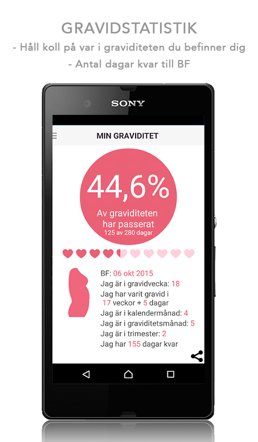 Preglife - Gravid & BabyApp- screenshot
