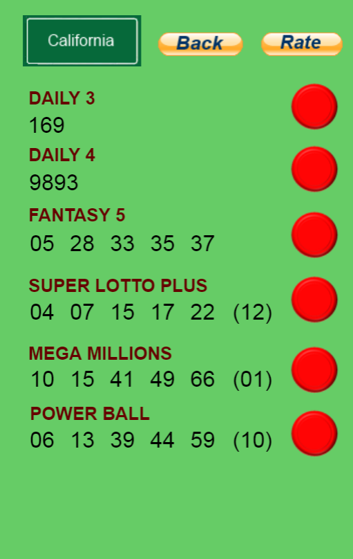 Lucky Lotto Numbers To Play