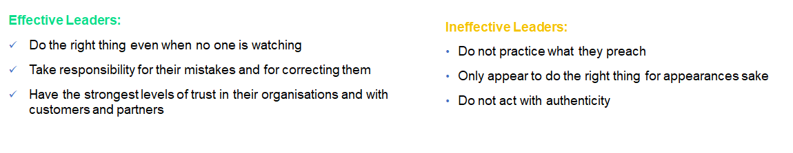 Text describing traits of effective and ineffective leaders
