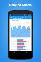 Screenshot of gAnalytics - Google Analytics