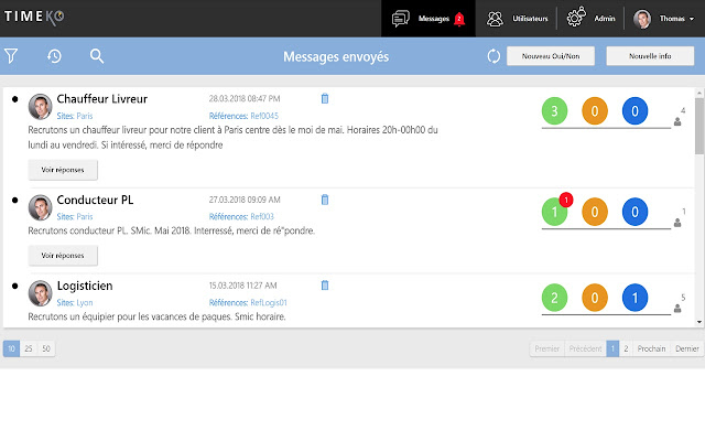 Timeko Messaging