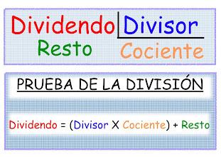 Photo: Prueba de la división
