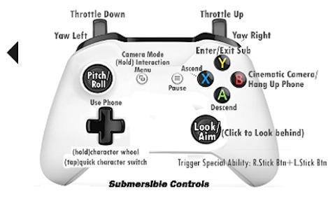 Cheats Codes GTA 5 Xbox One 2018 - náhled