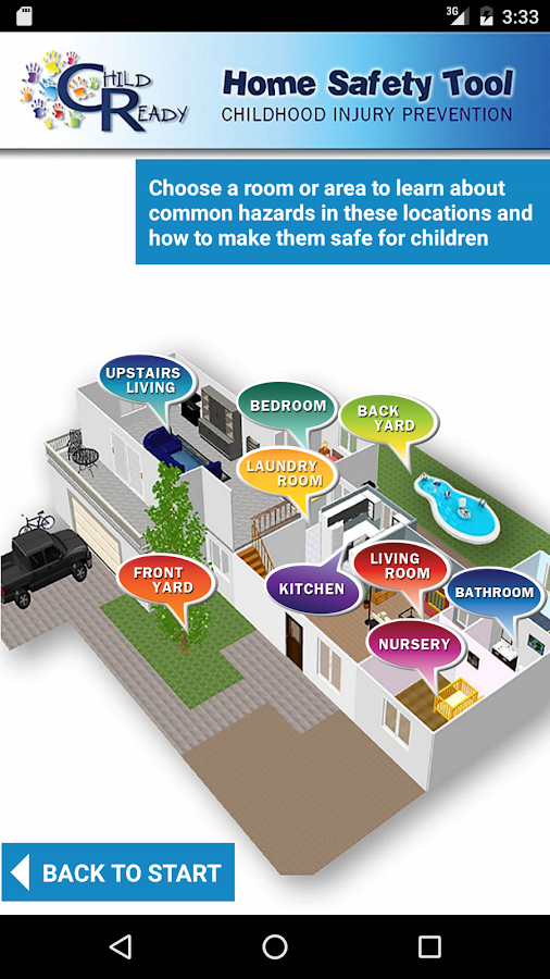 Child Ready - Home Safety Tool- screenshot