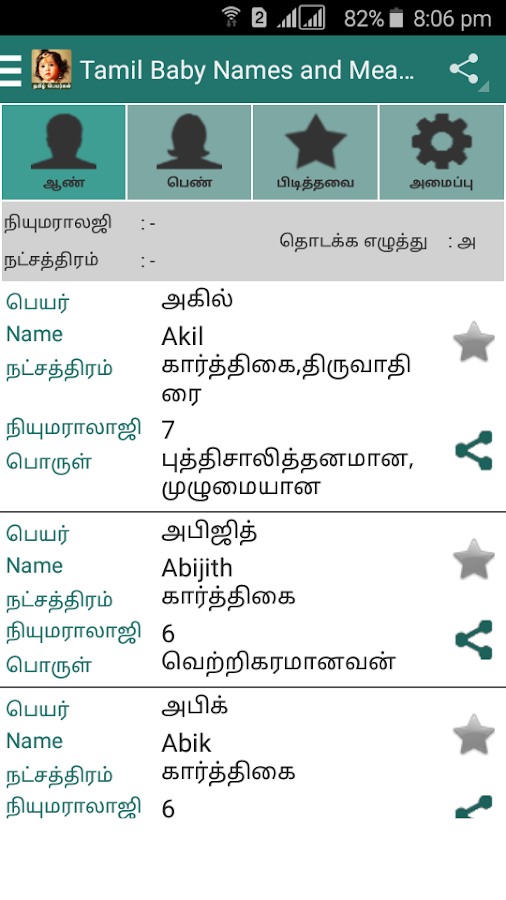 Numerology number 6 meaning in tamil image 4