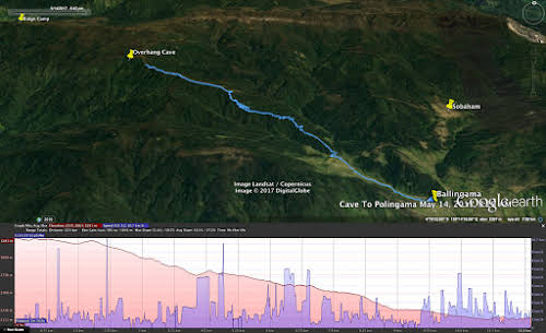 Indonesia. Papua Baliem Valley Trekking. Day 5 Graph - Cliff Overhang to Beligama