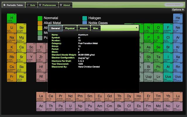 Useful periodic table lite chrome web store runs offline urtaz Images