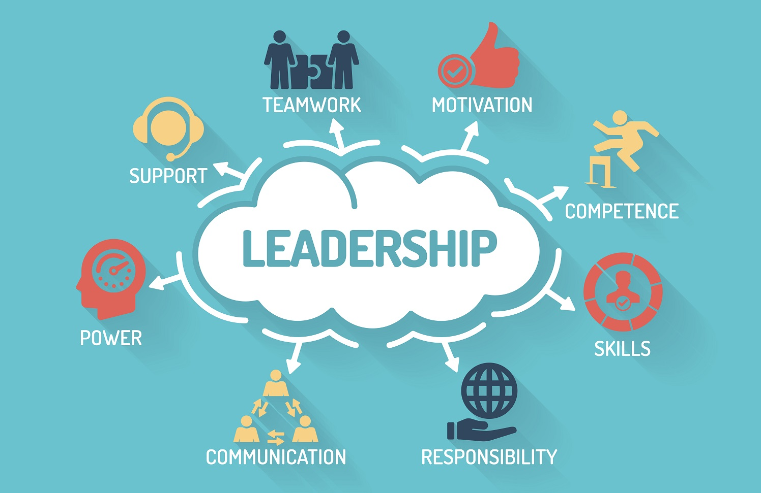Is Leadership a Skill or a Quality? - AIESEC | Blog