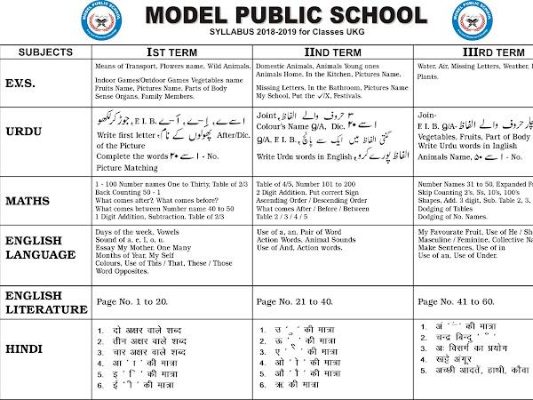 Model Public School     Funshine Academy