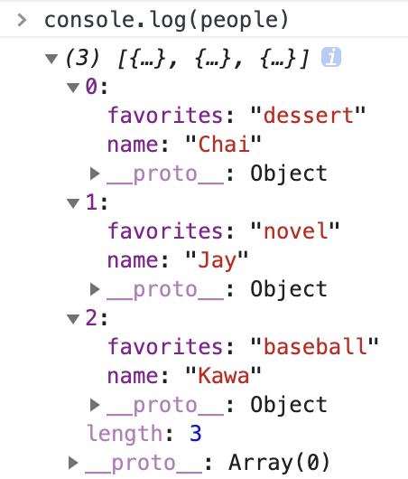 console.log(people)