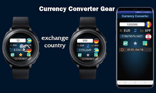 Download Currency Converter Gear MOD APK 1