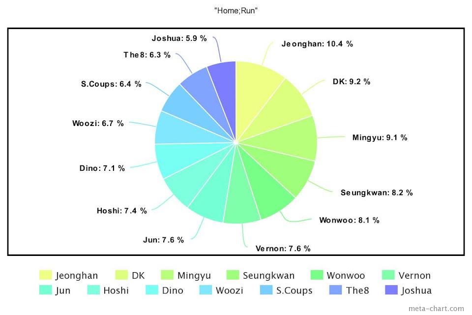 meta-chart - 2021-02-22T221118.507