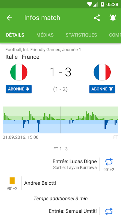 Sofascore r sultats en direct applications android sur - Resultat handball en direct coupe d afrique ...