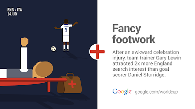 Photo: Who will take care of the trainer?  #GoogleTrends #getwellgary