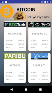 Bitcoin Takip - náhled