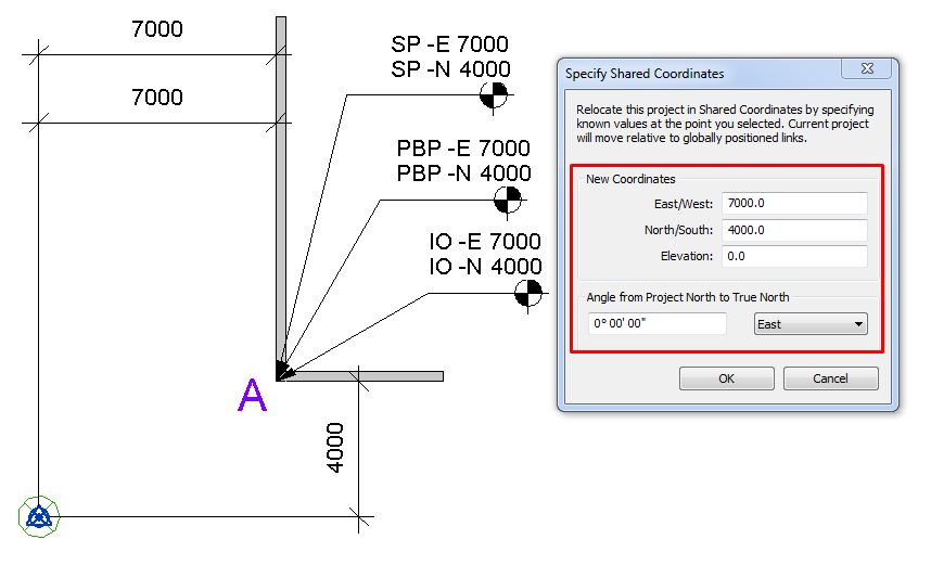 Coordinates in Revit - Shared coordinates explained - Modelical