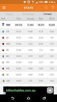 Screenshot of Ultimate A-League