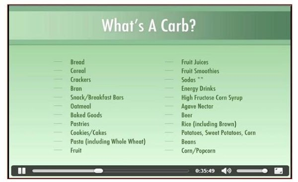 FOR WEIGHT MAINTENANCE: Add 1 carb choice per MEAL (15 grams carbohydrate)