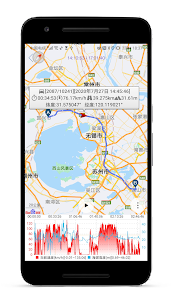 Speedometer GPS Pro Patched MOD APK 5