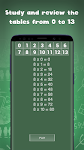 screenshot of Free multiplication tables games (times tables)