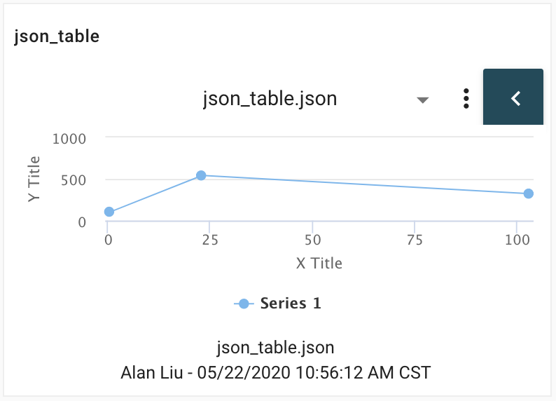 JSON Table Schema Mode example output for the Viewer Line Chart Panel