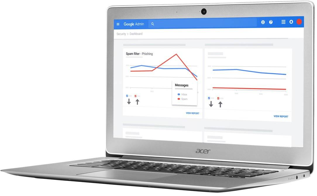 A laptop displaying G Suite security dashboard