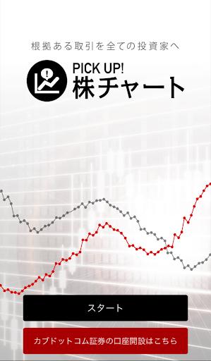 PICK UP 株チャート-テクニカルシグナルから銘柄検索
