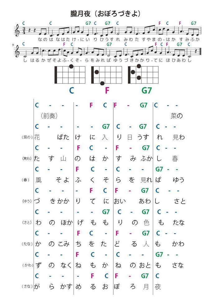 文部省唱歌「おぼろ月夜」。多くのカタガタにとって理解が容易でないらしき。