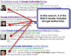 "Photo: REMEMBER SEEING YOUR PROFILE PHOTO IN GOOGLE SERPs? Google's ""Gary Illyes"" said at a conference yesterday that authorship mark-up should be left on web pages despite in August 2014, Google announced ""Authorship markup is no longer supported in web search"". This indicates that Google might start using #authorship  again in the future. Example Google authorship code I'm leaving on my web pages: <link href=""https://plus.google.com/+BenGrummels"" rel=""author"" /> Do you think it will come back?"
