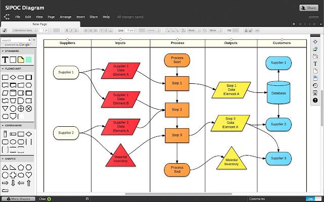 Lucidchart diagrams desktop chrome web store runs offline ccuart Images