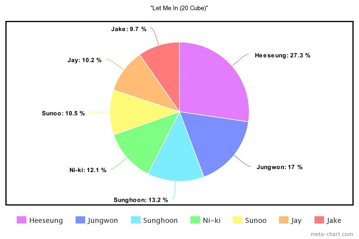 meta-chart - 2021-01-27T212840.588