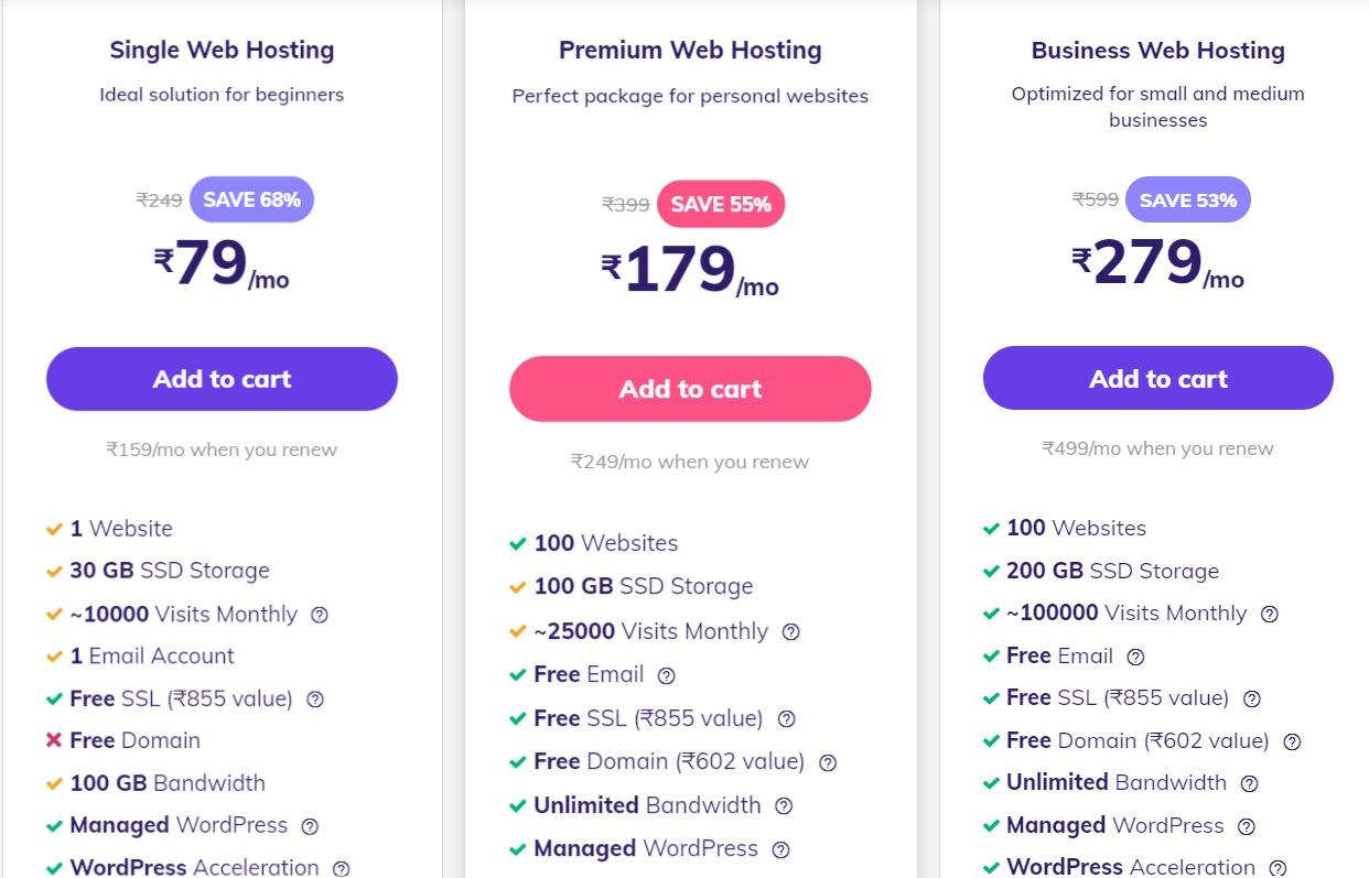 hostinger hosting India