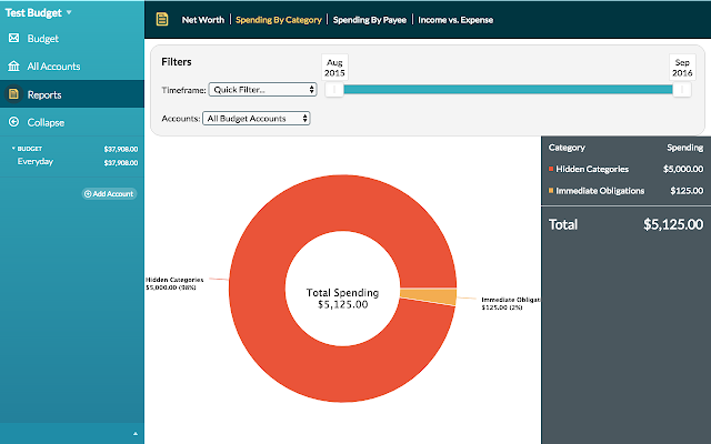 Toolkit for YNAB