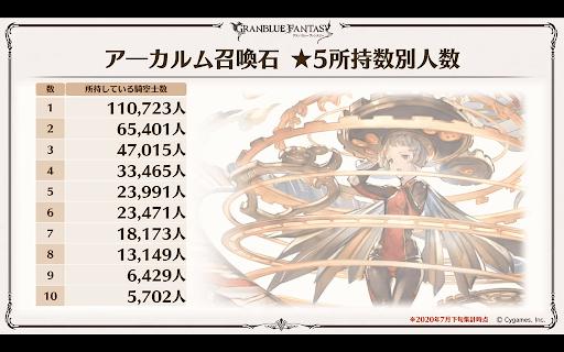 アーカルム召喚石★5所持数別人数