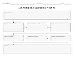 Scientific Method Flowchart - Flow Chart item