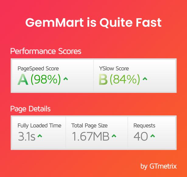 Gemmart
