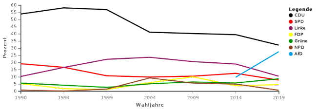 Grafik: Land Sachsen, Wahlen ab 1990.