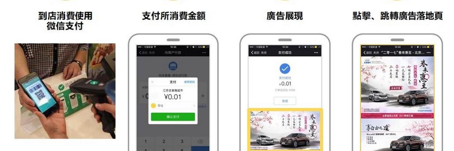數碼經濟下的 中國營銷﹑新零售及 支付 分享會