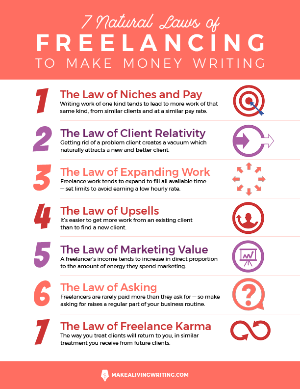 7 Natural Laws of Freelancing to Make Money Writing