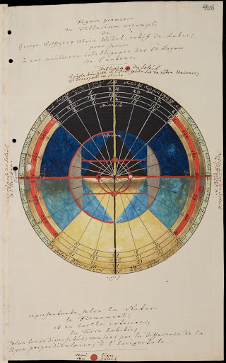 Terrestrial diagram, in colour (RGO 14/38: f. 406r)